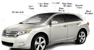 auto glass car glass parts