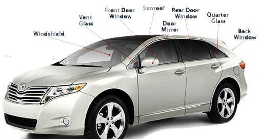 Windshield repair or replacement we pay auto glass for How much does it cost to fix a window motor